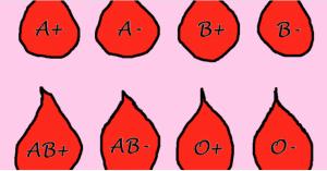 Ce qu'il faut manger selon votre groupe sanguin